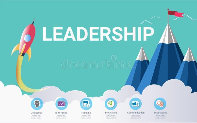 Het infographic malplaatje van leidingsvaardigheden, met sommige eenvoudige stappen of opties om u te helpen voor uw zaken ontwer stock illustratie