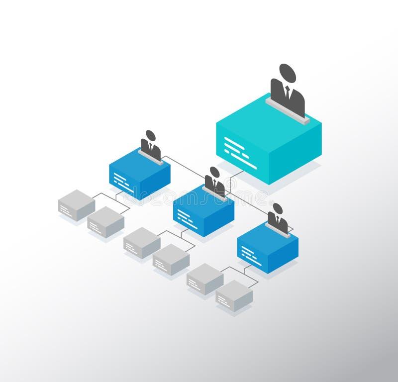 Het isometrische malplaatje van de organisatiegrafiek met kleurrijke 3D kubussen en plaats voor namen en posities royalty-vrije illustratie