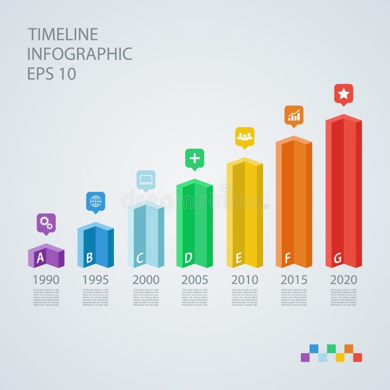 Het isometrische malplaatje van het chronologie infographic ontwerp stock illustratie