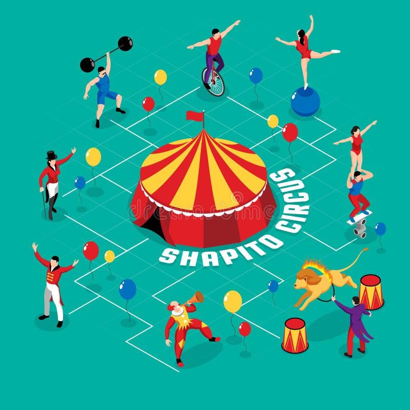Het Isometrische Stroomschema van circusberoepen royalty-vrije illustratie