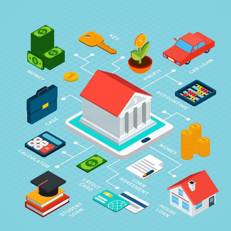 Het isometrische Stroomschema van de Bankdiensten stock illustratie