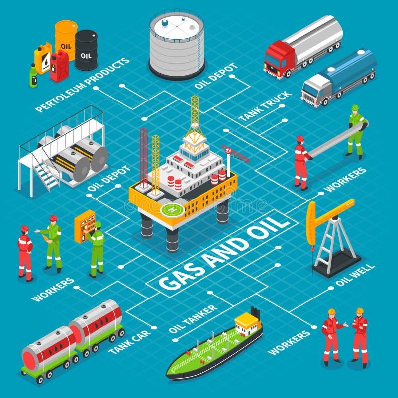Het Isometrische Stroomschema van de gasolie royalty-vrije illustratie