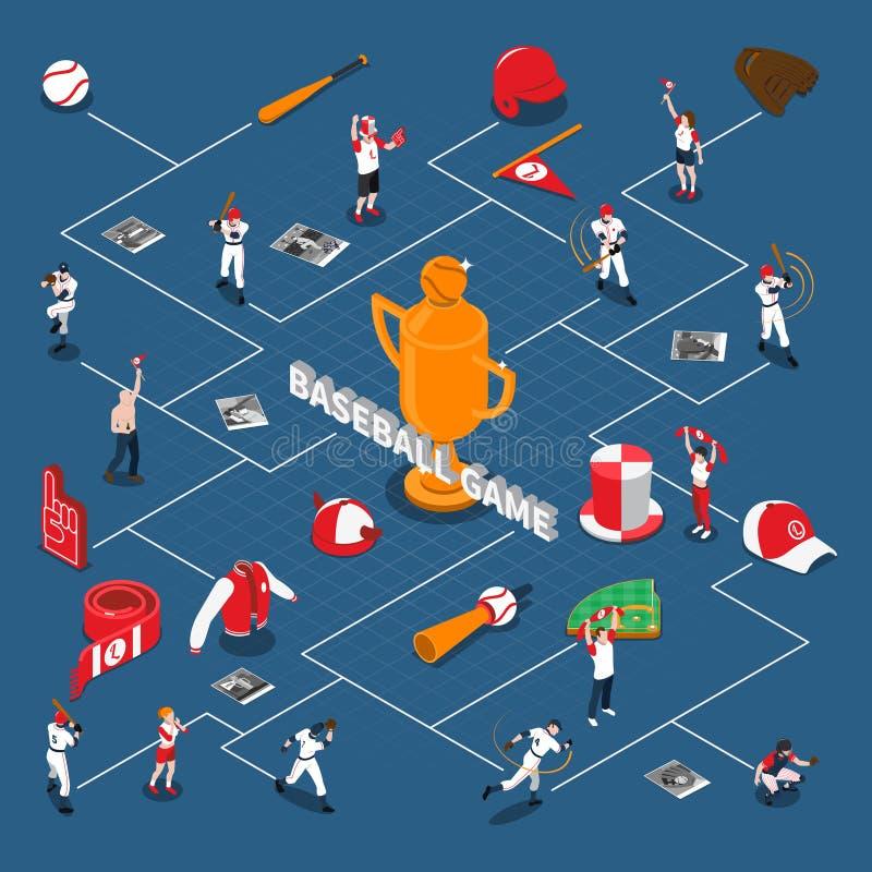 Het Isometrische Stroomschema van het honkbalspel stock illustratie