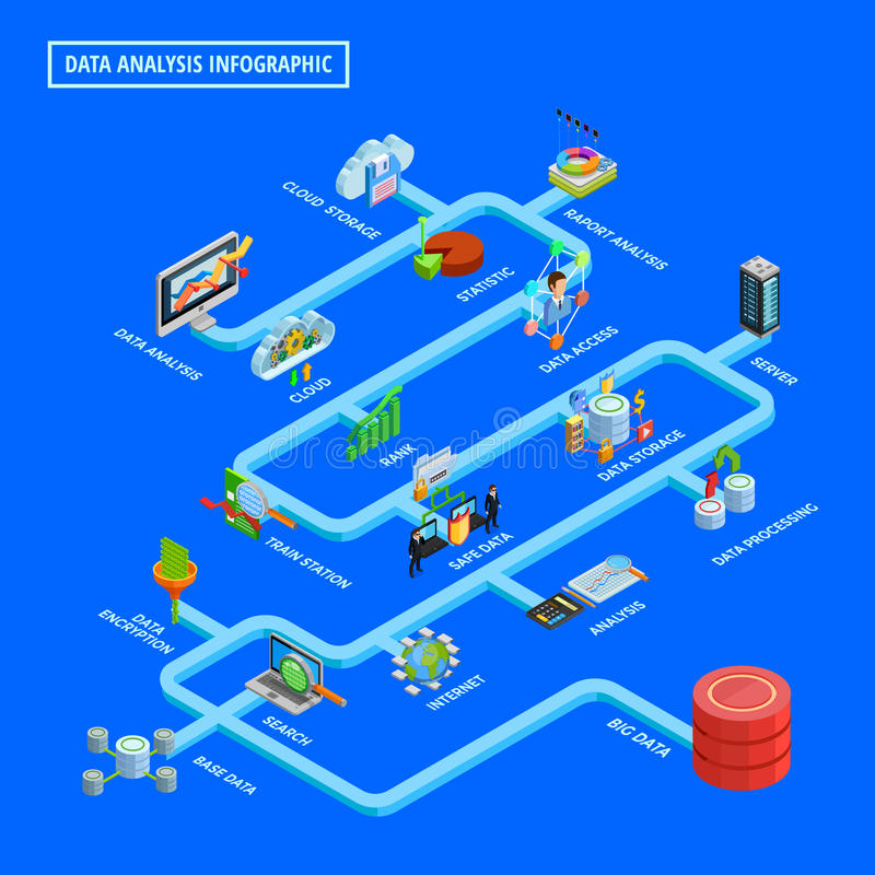 Het Isometrische Stroomschema van Infographic van de gegevensanalyse vector illustratie