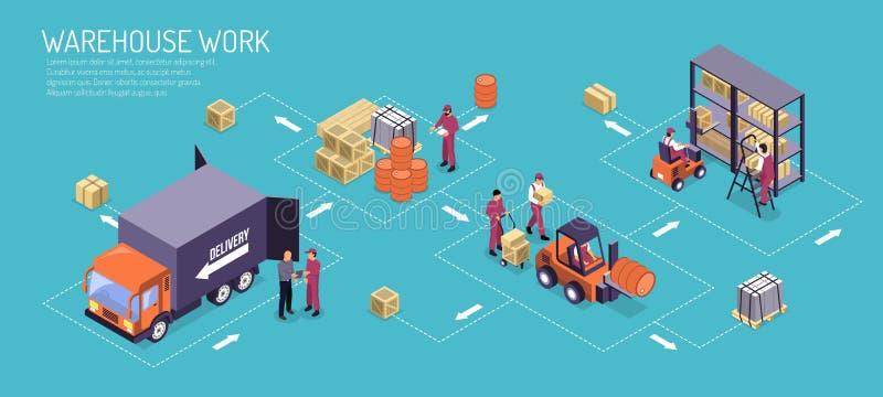 Het Isometrische Stroomschema van het pakhuiswerk vector illustratie