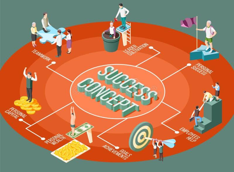 Het Isometrische Stroomschema van het succesconcept royalty-vrije illustratie