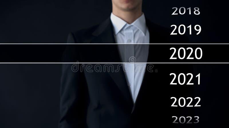 het jaar van 2020 in virtueel menu, zakenman op achtergrond, onderzoek naar gegevens, begroting stock fotografie