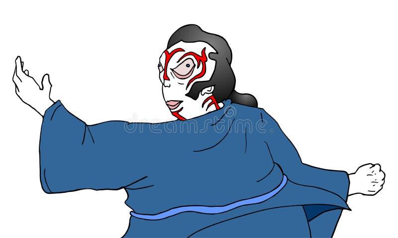 Het Kabukikarakter trekt vector illustratie