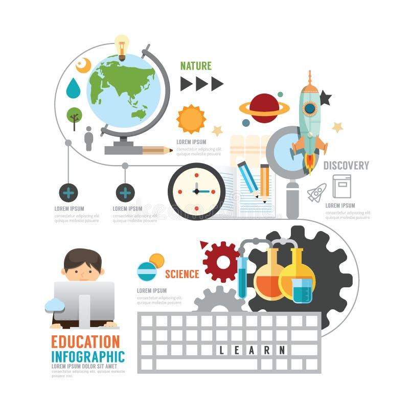 Het kind van het Infographiconderwijs het leren technologieconcept met ico royalty-vrije illustratie