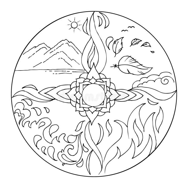het kleuren van 4 elementen mandala diksha vector