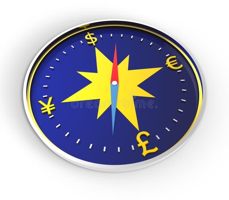 Het kompas van het geld stock illustratie