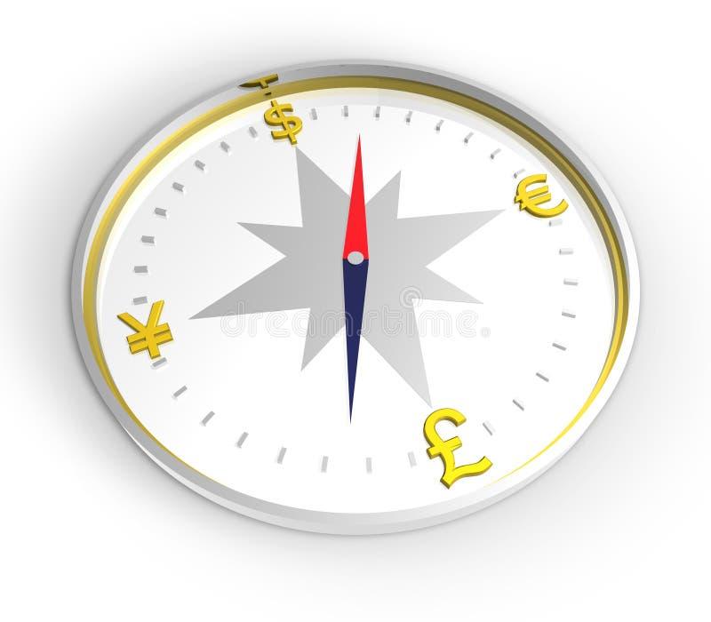 Het kompas van het geld royalty-vrije illustratie