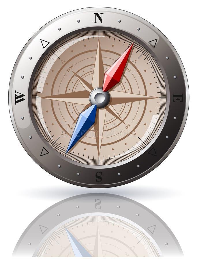 Het Kompas van het staal royalty-vrije illustratie