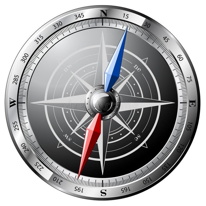 Het Kompas van het staal vector illustratie