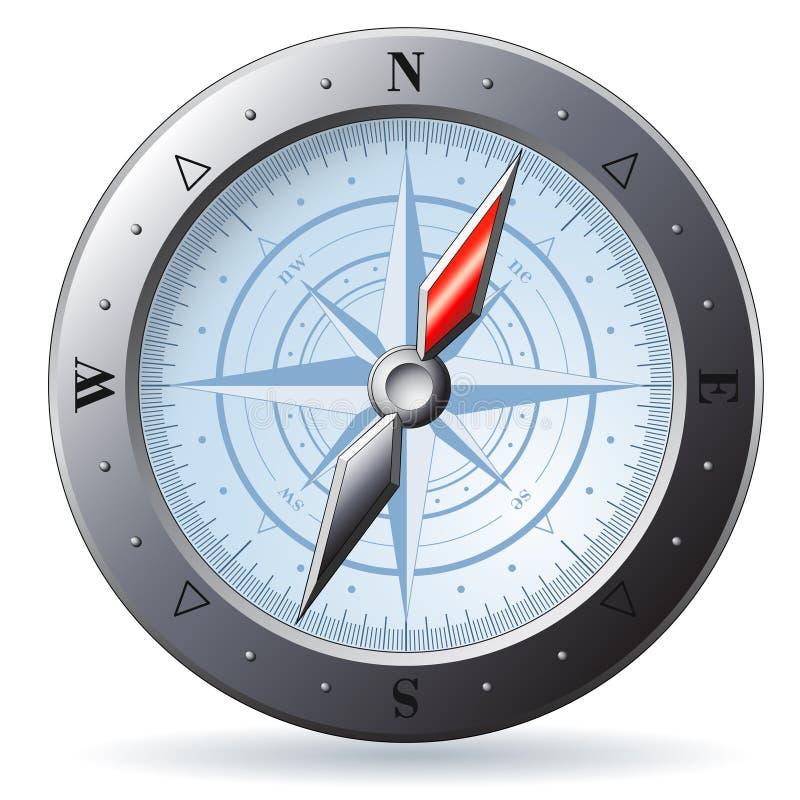 Het Kompas van het staal stock illustratie