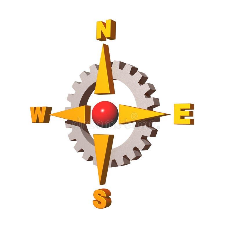 Het kompas van het toestel stock illustratie