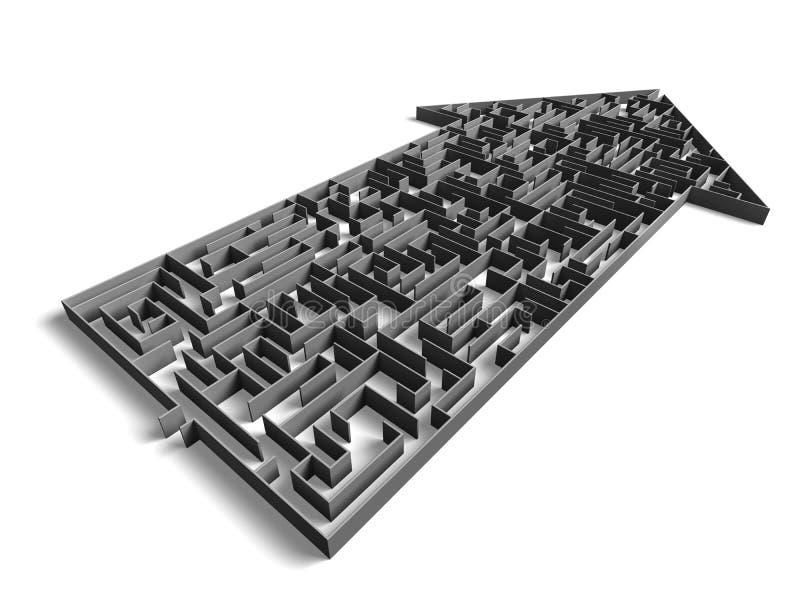 Het labyrint van de richting stock illustratie