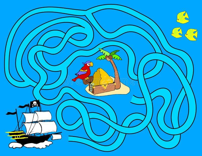 Het Labyrint van de piraat royalty-vrije illustratie