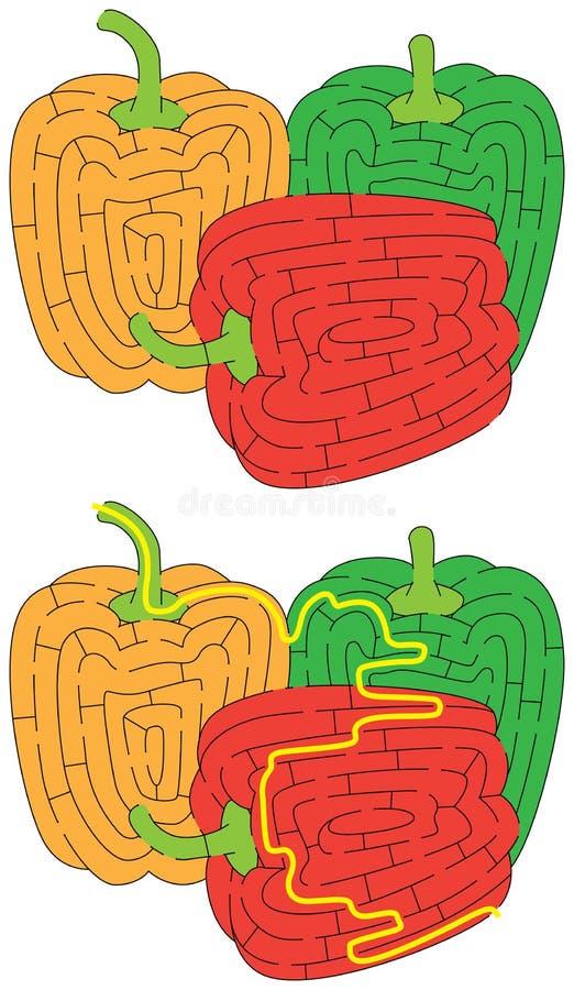 Het labyrint van de Tricolorpeper vector illustratie