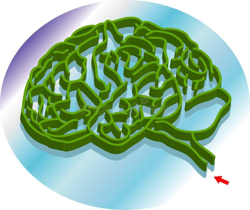 Het labyrint van hersenen vector illustratie