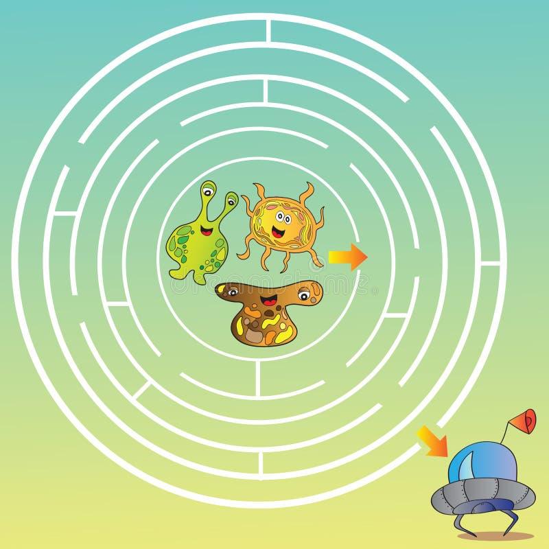 Het labyrint van het UFOmonster - vectorillustratie royalty-vrije illustratie