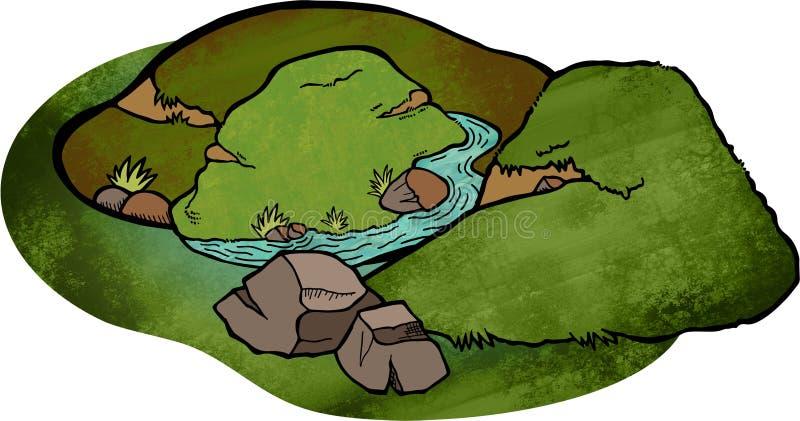Het landschap van het beeldverhaal stock illustratie