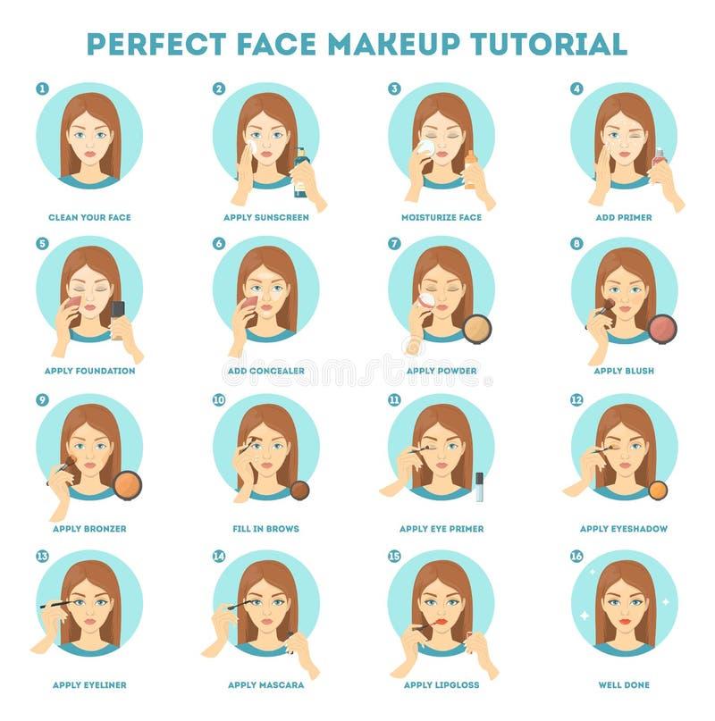 Het leerprogramma van de gezichtsmake-up voor vrouw Het toepassen van poeder royalty-vrije illustratie