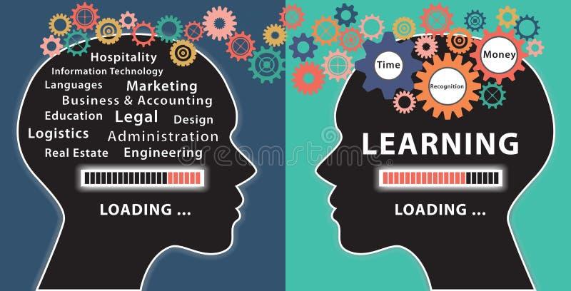 Het leren met twee menselijk hoofdenconcept royalty-vrije illustratie