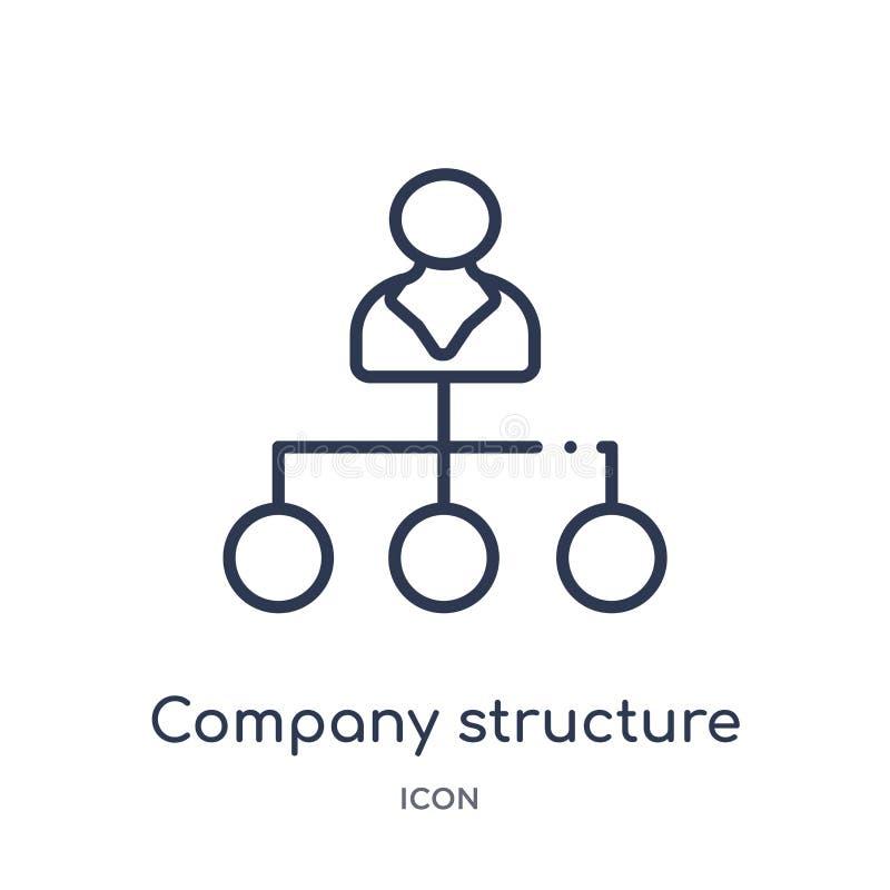 Het lineaire pictogram van de bedrijfstructuur van de inzameling van het Personeelsoverzicht Dun die de structuurpictogram van he vector illustratie