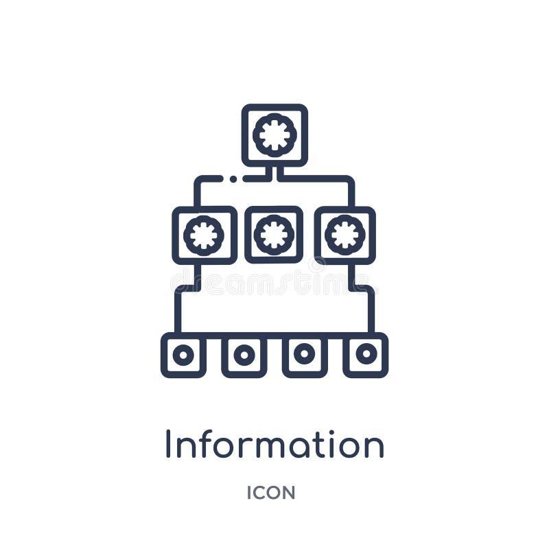 Het lineaire pictogram van de informatiearchitectuur van Algemene overzichtsinzameling Dun die de architectuurpictogram van de li royalty-vrije illustratie