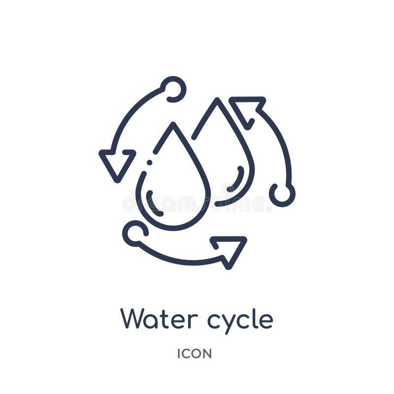 Het lineaire pictogram van de watercyclus van de inzameling van het Ecologieoverzicht Dunne de cyclusvector van het lijnwater die royalty-vrije illustratie