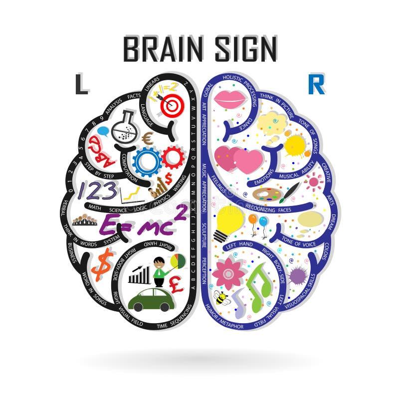 Het linker en juiste hersenensymbool, creativiteitteken, bedrijfssymbool, weet het stock illustratie