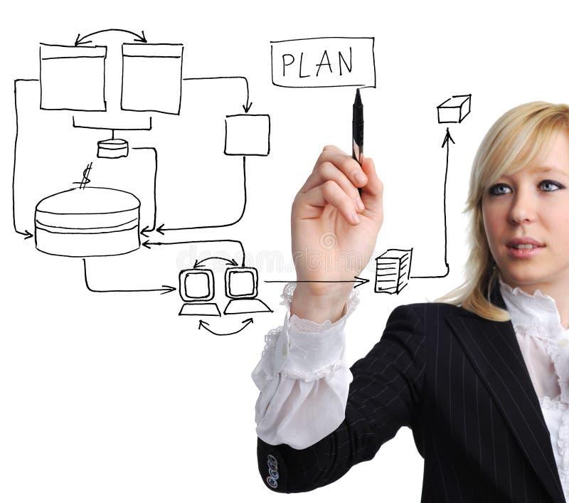 Het maken van een plan stock afbeelding