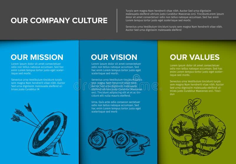 Het malplaatje van het bedrijfprofiel met opdracht, visie en waarden vector illustratie