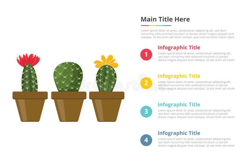 Het malplaatje van cactusinfographics met 4 punten van de beschrijving van de beschikbare ruimtetekst - vector stock illustratie