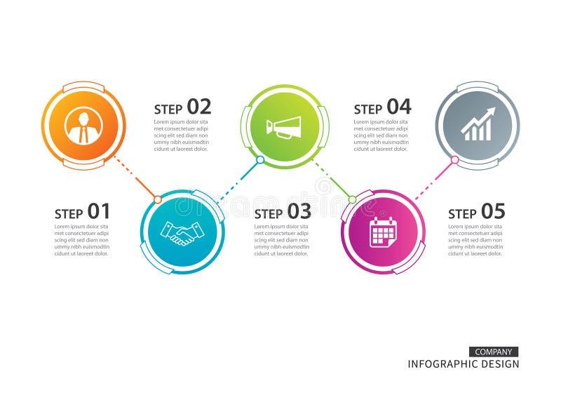 het malplaatje van de bedrijfs 5 cirkelchronologie infographic conceptenachtergrond De vector kan voor werkschemalay-out, diagram vector illustratie