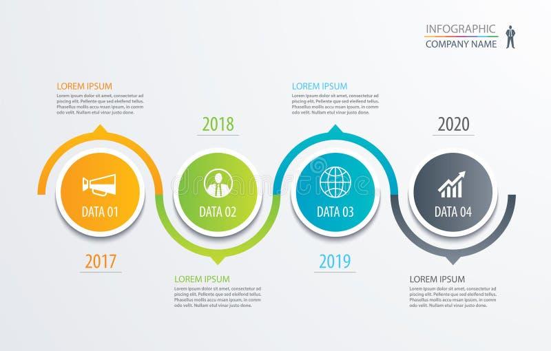 het malplaatje van de bedrijfs 4 cirkelchronologie infographic conceptenbackgrou royalty-vrije illustratie