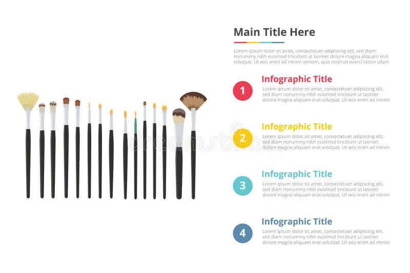 Het malplaatje van de hulpmiddeleninfographics van de make-upborstel met 4 punten van de beschrijving van de beschikbare ruimtete vector illustratie
