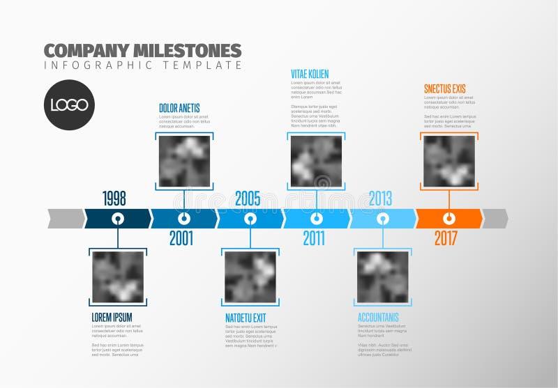 Het Malplaatje van de Infographicchronologie met foto's vector illustratie