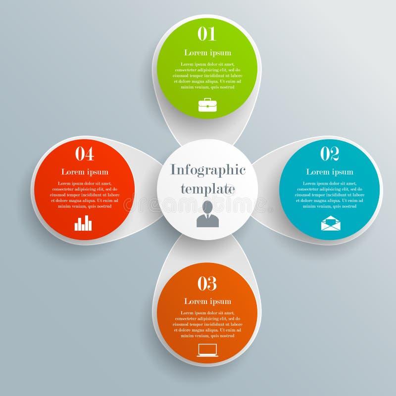 Het malplaatje van de Infographiccirkel stock illustratie