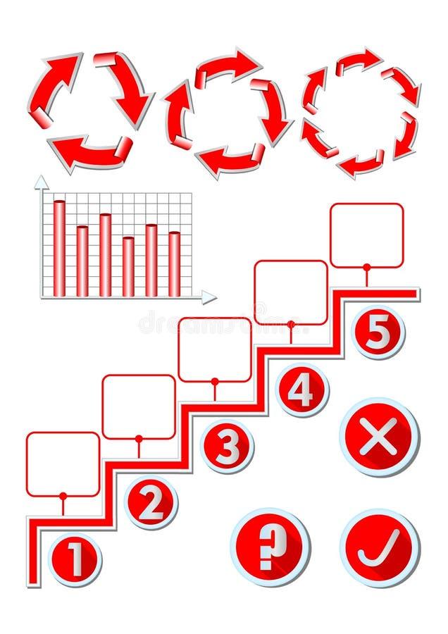 Het malplaatje van de Infographicpresentatie met een reeks elementen, cyclus arow diagram, grafiek, vijf stapproces, ja/nee knoop stock illustratie