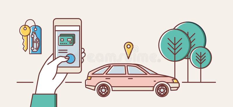 Het malplaatje van de Webbanner met smartphone van de handholding en auto op stadsstraat Elektronische auto delen en huur stock illustratie