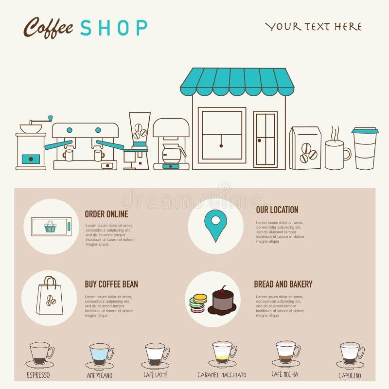 Het malplaatje van het het ontwerpweb van de koffiewinkel met lineaire pictogrammen stock illustratie