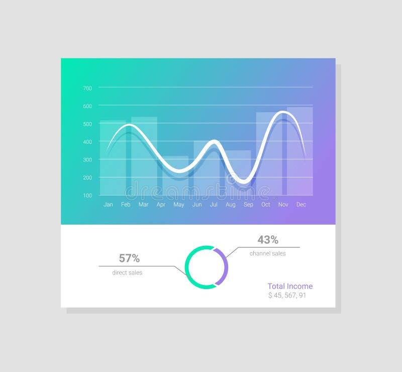 Het malplaatje van het Infographicdashboard met vlakke ontwerpgrafieken en grafieken royalty-vrije illustratie