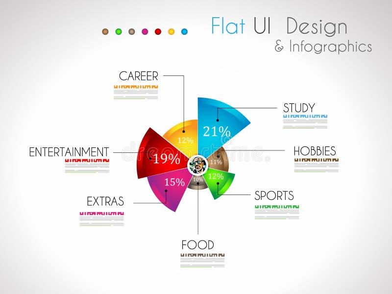 Het Malplaatje van het Infographicontwerp met moderne vlakke stijl. royalty-vrije illustratie