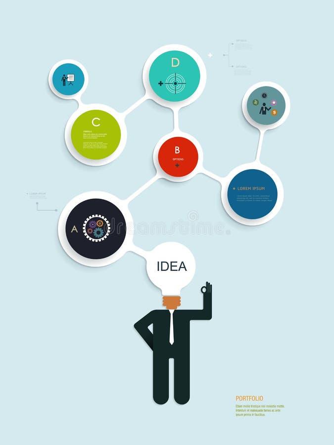 Het malplaatje van het Infographicsontwerp met Zakenman denkt aan nieuw creatief idee royalty-vrije illustratie