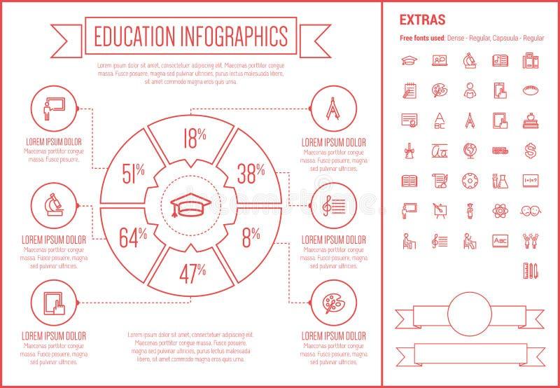 Het Malplaatje van het Ontwerpinfographic van de onderwijslijn stock illustratie