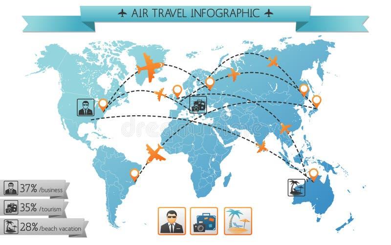 Het Malplaatje van Infographic van de de zomerreis royalty-vrije illustratie