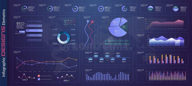 Het malplaatje van het Infographicdashboard met vlakke van ontwerpgrafieken en cirkeldiagrammen Online statistieken en gegevens A vector illustratie