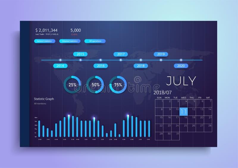 Het malplaatje van het Infographicdashboard met vlakke ontwerpgrafieken en grafieken De elementen van de informatiegrafiek vector illustratie